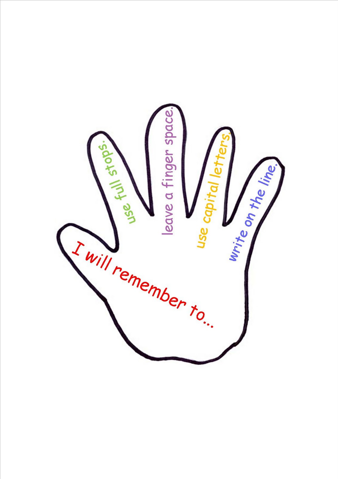 Clever image intended for printable hands template