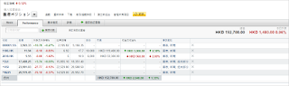 中国株コバンザメ投資20150814パフォーマンス