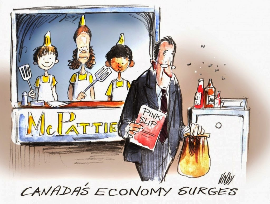Dandy: Canada's Economy Surges.