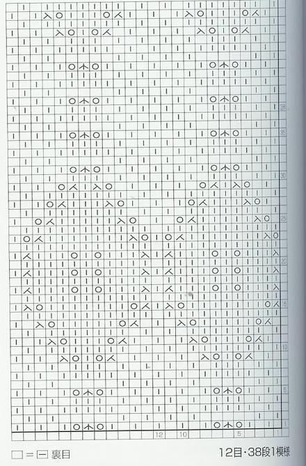 Hoa văn đan - Page 2 Lace+knitting+stitch+68b