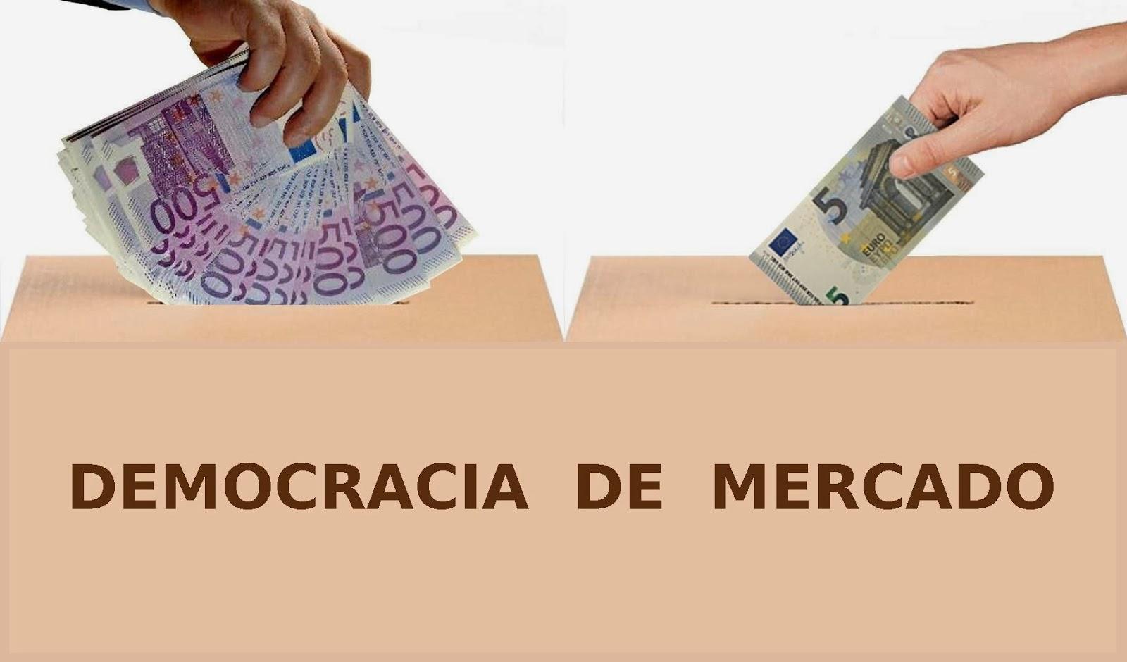 Democracia de mercado