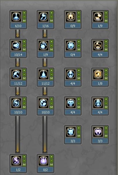 Mercenary Skill Tree