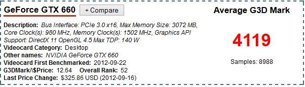 Hasil_Benchmark_VGA_Card_NVidia_GeForce_GTX_660