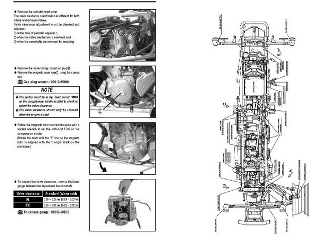 Product picture Yamaha YFZ450S Service Manual 2003