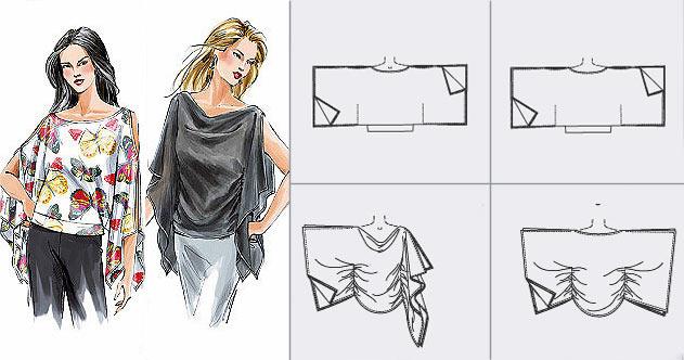gráfico de como hacer una blusa de gaza para el verano