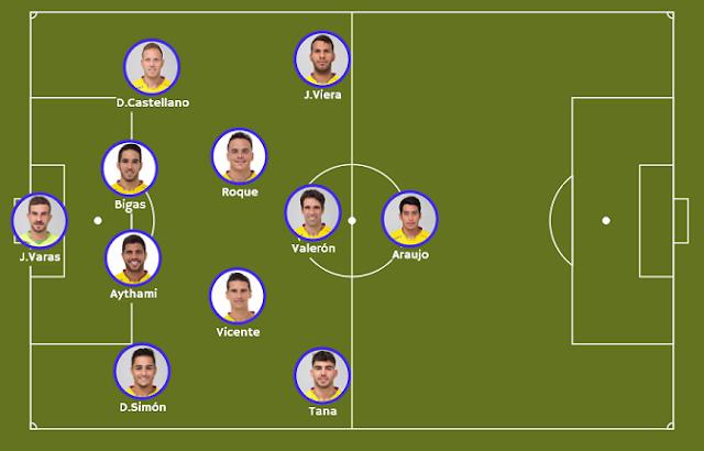 Alineación probable Valencia CF - UD Las Palmas en Mestalla