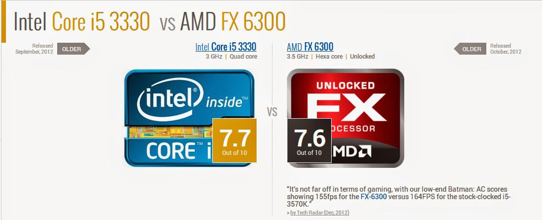 Comparativo entre i5 3330 e AMD FX 6300