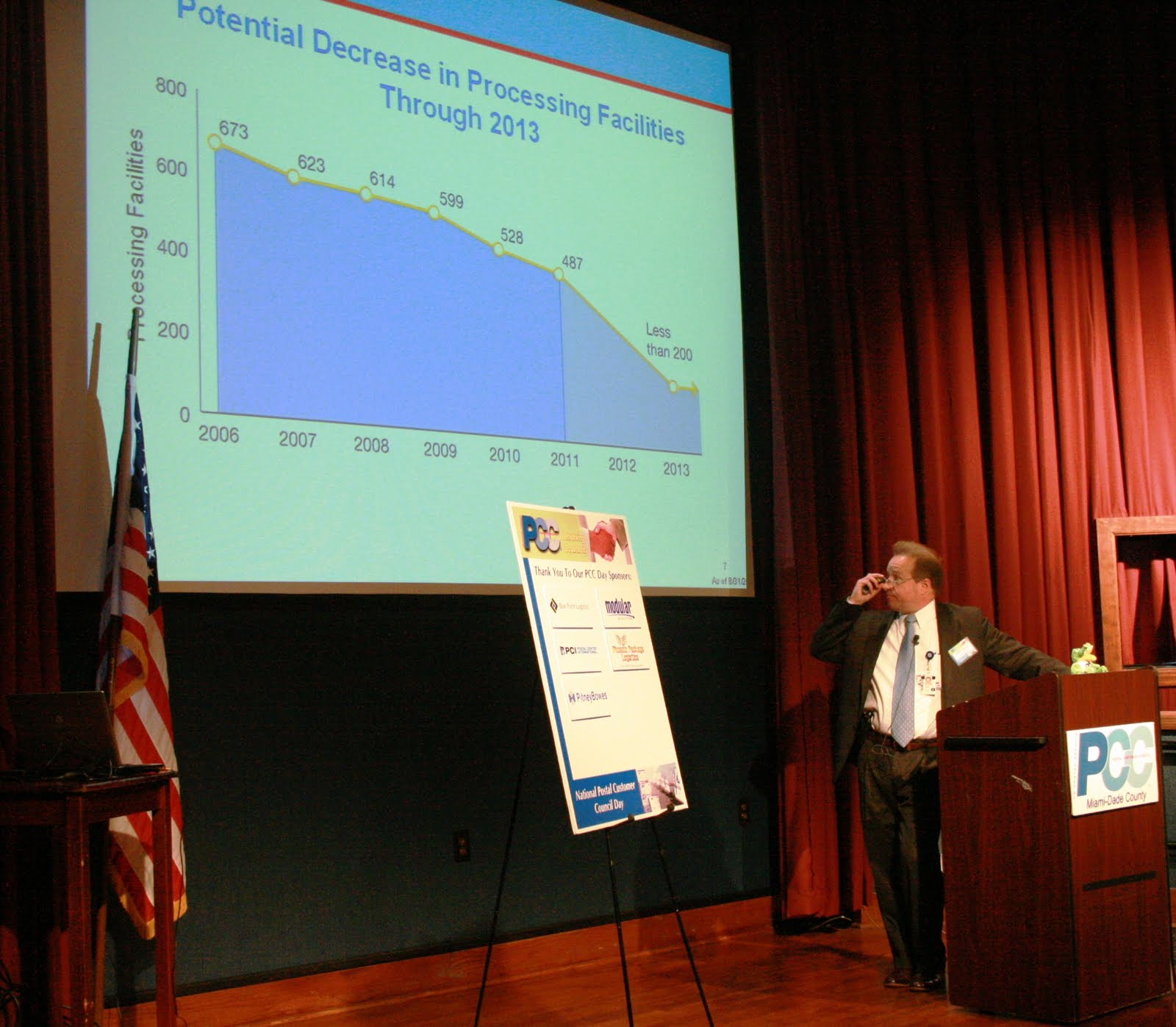 South florida postal blog national pcc day comes to hollywood for Becker study plan