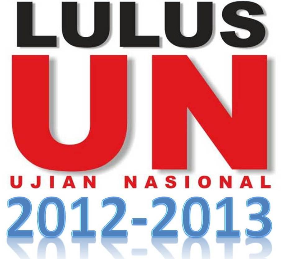 Download Kisi-Kisi UN 2012-2013 Untuk SD-MI-SMP-MTs-SMA-SMK-SLB