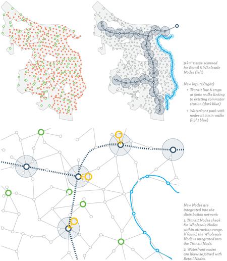Kungsängen - Placement of nodes