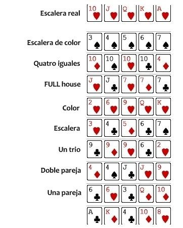 Como se juega poker omaha