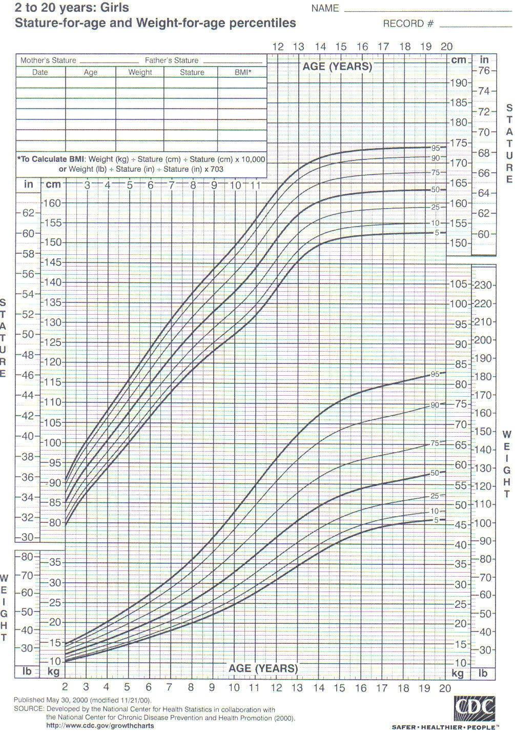 Child Growth Chart Calculator Babycenter | Auto Design Tech