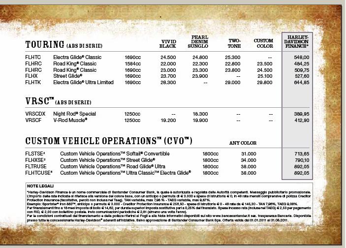 Decaffeinato race listino prezzi ufficiale harley for Prezzi del garage 30x30