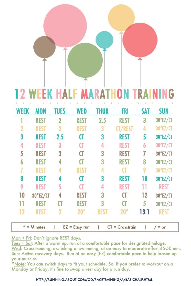 12 week half marathon training guide