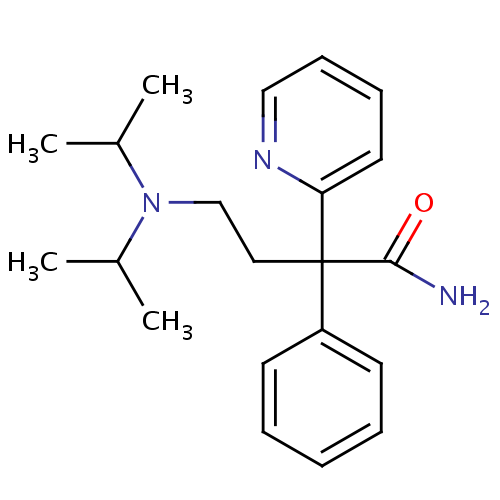 pharmacology of disopyramide
