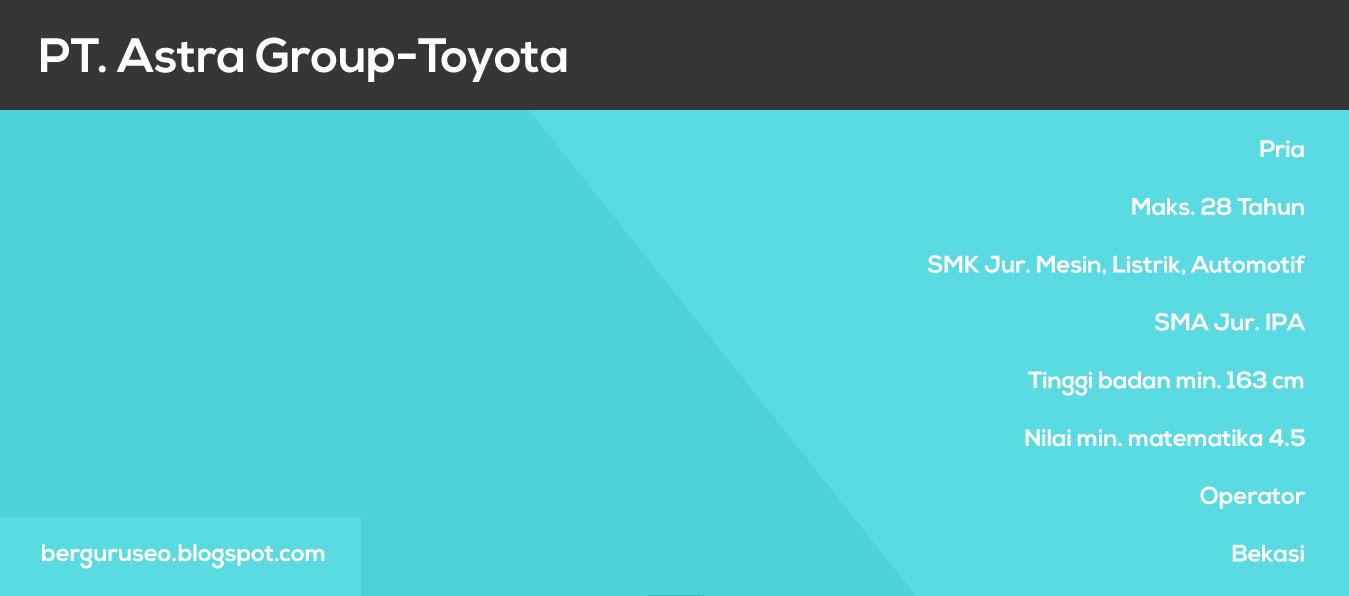 Lowongan Kerja PT. Astra Group-Toyota