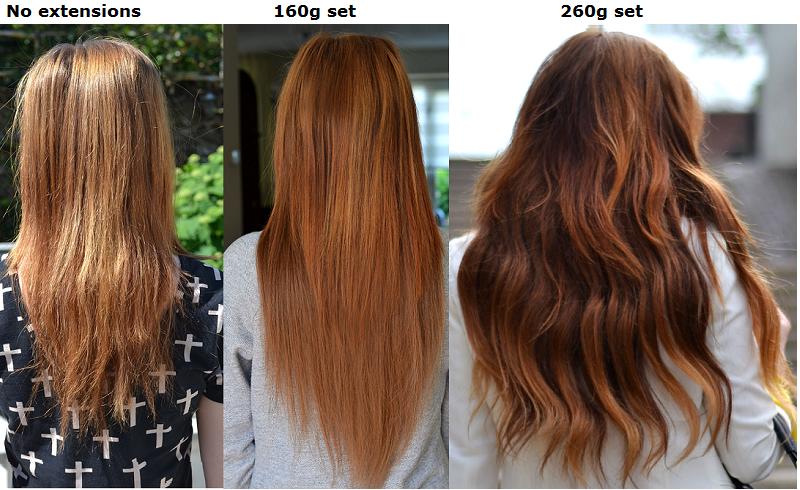 Luxury Princess Extensions Erfahrungen Triple Weft Hair Extensions
