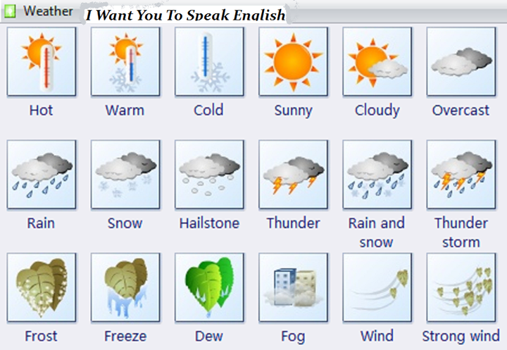 Let's play: Visual Vocabulary The Weather