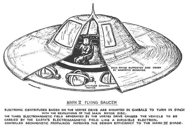 thinking outside the box  operation flying saucer