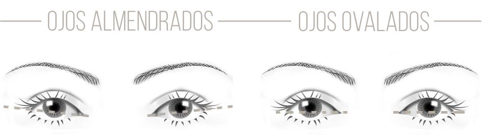 ojos almendrados y ojos ovalados