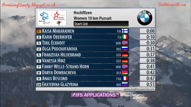 Start list for the Biathlon pursuit race in Hochfilzen, Austria during the 2014 season. Winter sport, skiing and shooting.