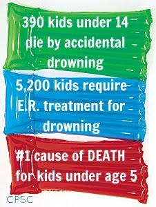 Swim For Survival How To Prevent Drowning