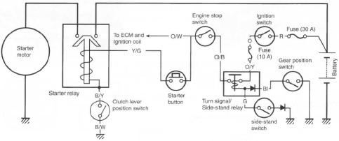 design%2Band%2Bfabrication%2BOf%2Btensionless%2BBike%2Bpart%2B1 kawasaki atv electrical diagram kawasaki find image about wiring,Suzuki Sv650s Wiring Diagram