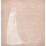 Largos del velo de novia