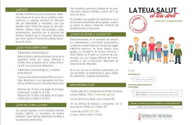 ayudas al copago - Comunidad Valenciana