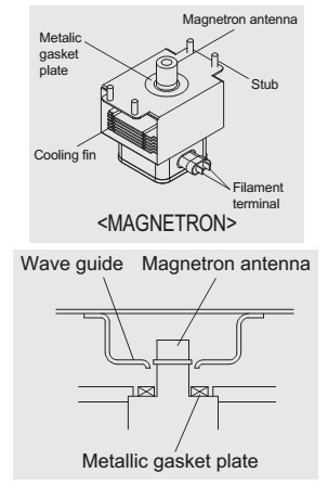 how to disassemble daewoo kom 9f0cts microwave oven wiring never install the magnetron out the metallic gasket plate which is packed each magnetron to prevent microwave leakage