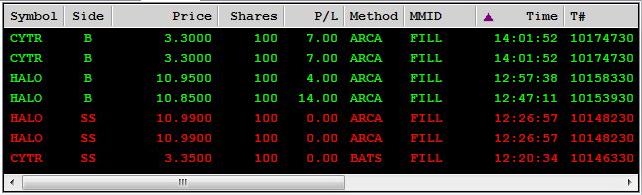 Trades 07.01.15