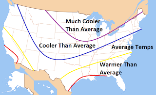 occur during warming winter and the opposite with cold winters