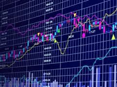 options-trading-indicators