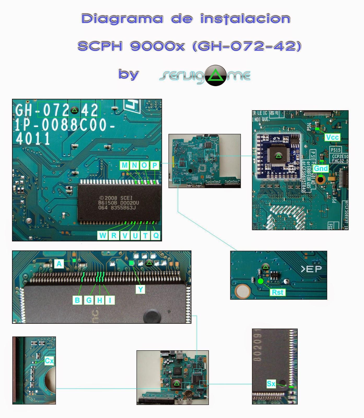 Pindah kan kabel kabel yang menempel pada IC lama untuk di pindah kan pada IC baru pengganti utk ps2 slim saya pake chip modbo 5