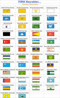 Hungaria Finland Finnish Japan Mu Continent Atatürk Ottoman Empire Göktürk Hun Empire Seljuks Selçuk İmparatarluğu Cyprus So-Called Armenian Genocide PKK Kurdish Worker Party Turkish piramits Chine Great Wall