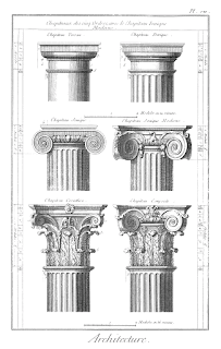 Три ордера капителей