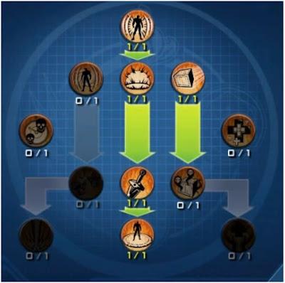 todo dc universe online guia fuego DPS build talentos poderes habilidades inmolacion