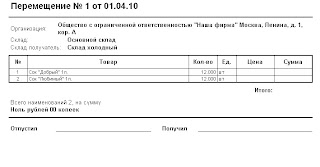 Печатная форма документа Перемещение ТМЦ