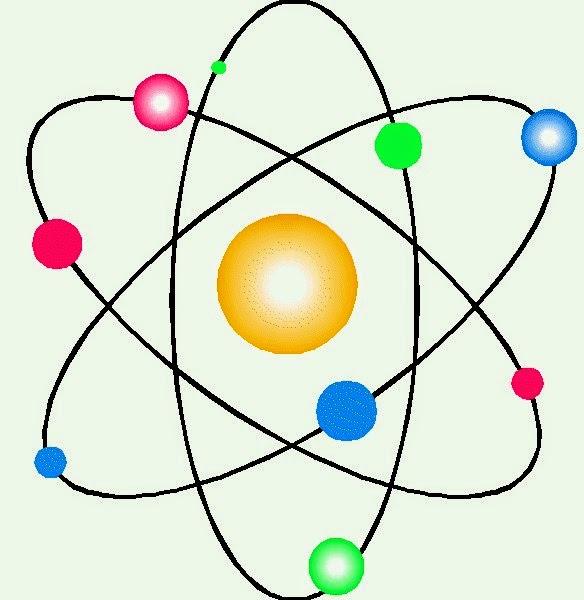 原子結構中八種決定關係