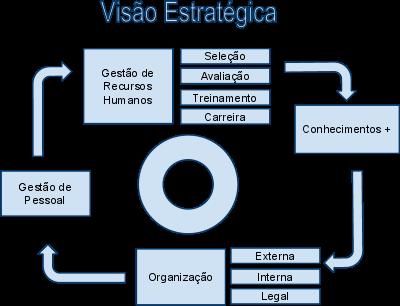 Artigos de revisao gestao de recursos humanos