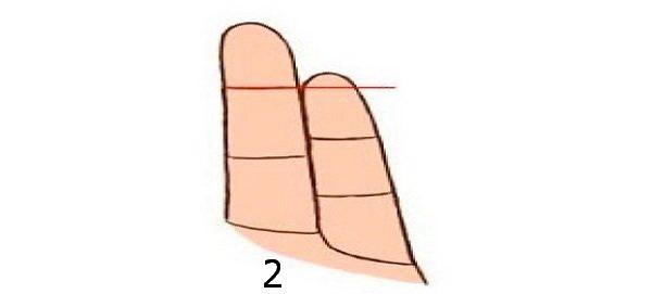 Compara pozitia degetului mic in raport cu degetul inelar si vei descoperi ce fel de om esti!
