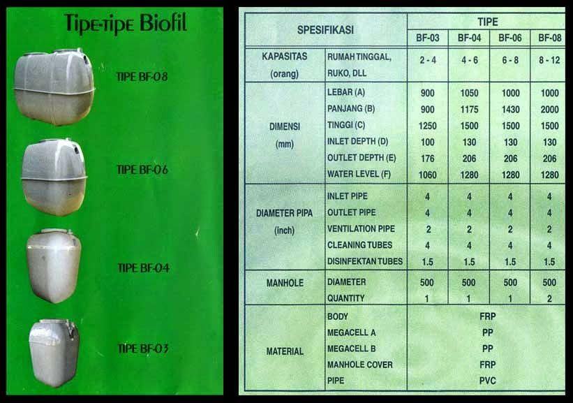 spec detail septic tank biofil