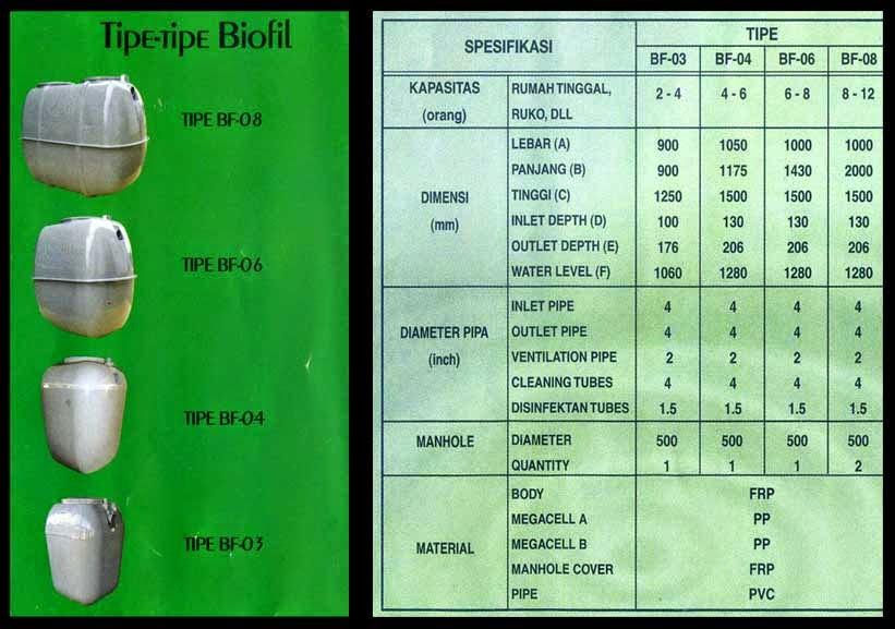 spec detail septic tank biofil