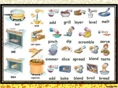 Ingles for Objetos para cocinar