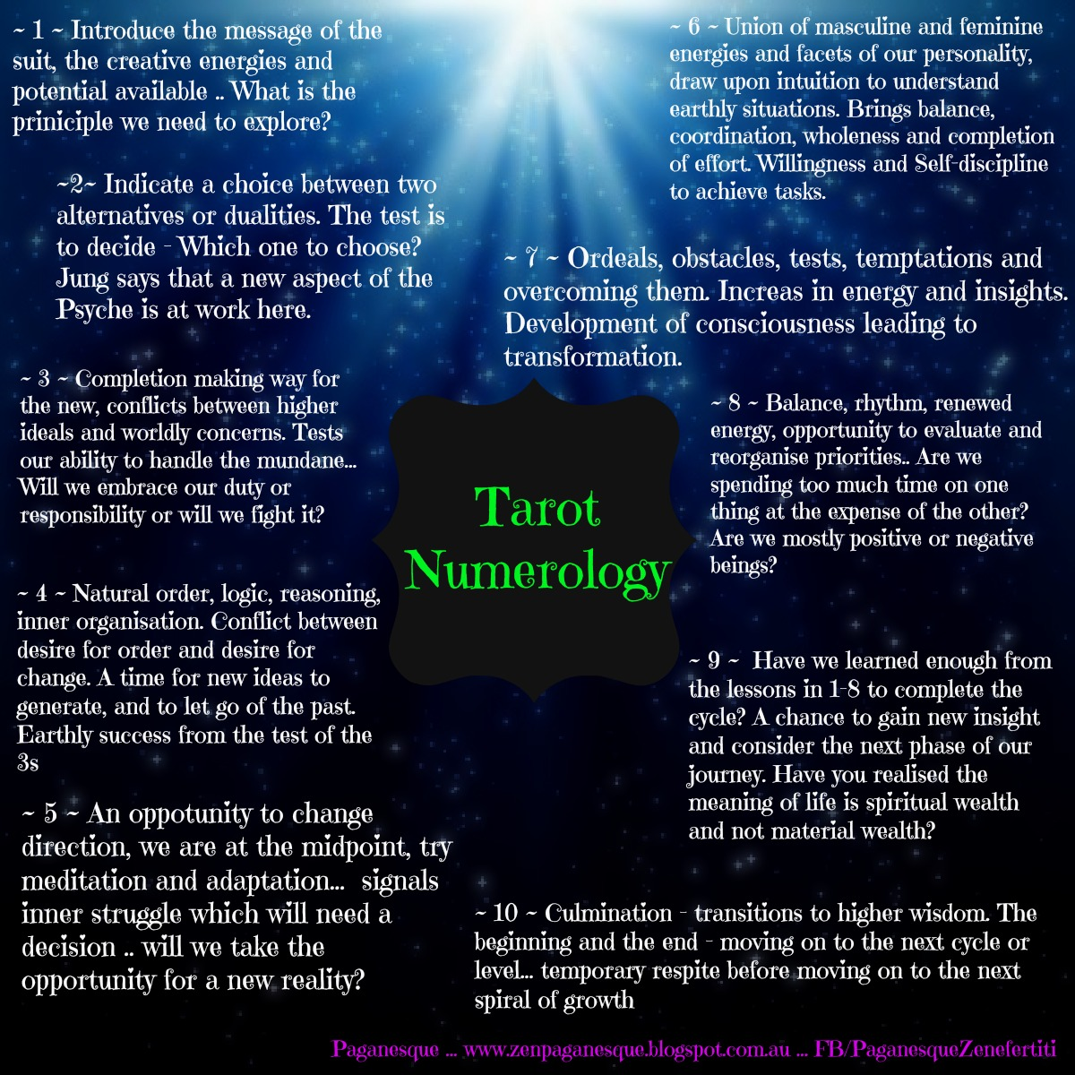 Numerology meaning of 67 image 5