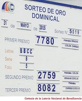 sorteo-domingo-31-de-mayo-2015-loteria-nacional-de-panama-tablero