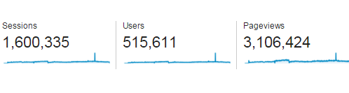 Half Million Users since March 2014