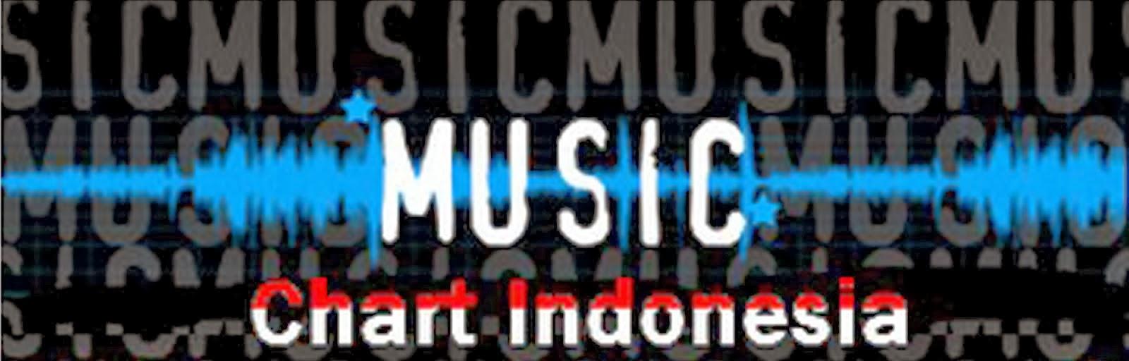 100 Tangga Lagu Indonesia Terbaru Terpopuler Maret 2014