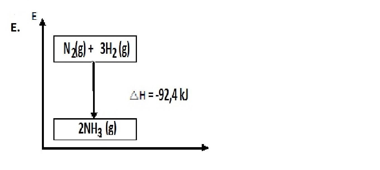 Wong daroel oeloem soal jawab kimia 1 siap unas diagram tingkat energi dari reaksi di atas adalah ccuart Images