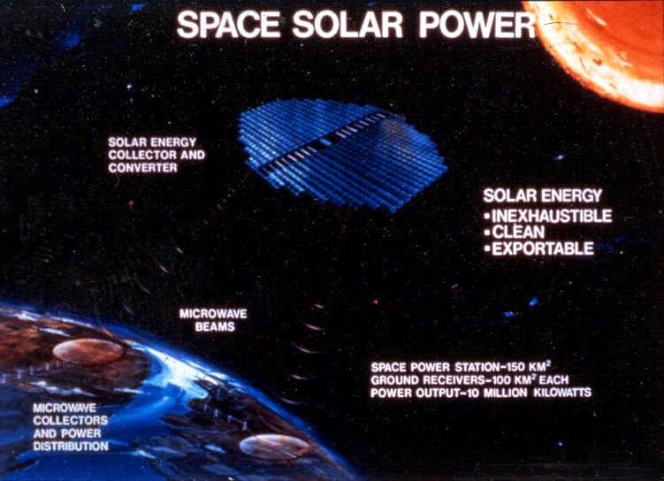 space solar power station With no atmosphere, cloudy weather or even night, space is a perfect place to build our solar power stations.